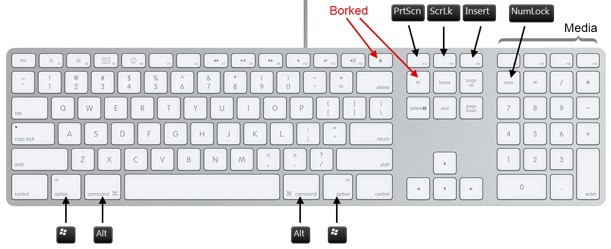 Using An Apple Keyboard With Windows 7 Nullcandy - Us-keyboard-map
